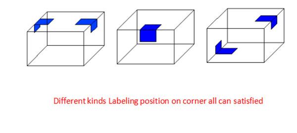 Λεπτομέρειες αυτόματου-χαρτοκιβωτίου-γωνίας-σήμανσης-μηχανής